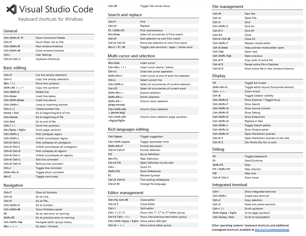 vscode shortcuts for windows